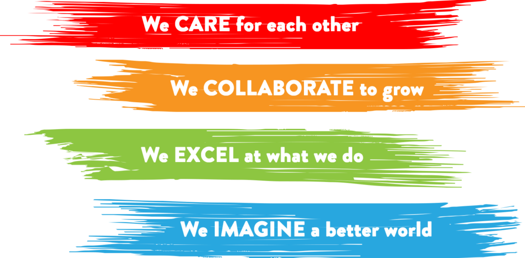 These are values. We CARE for each other.We COLLABORATE to grow.We EXCEL at what we do.We IMAGINE a better world